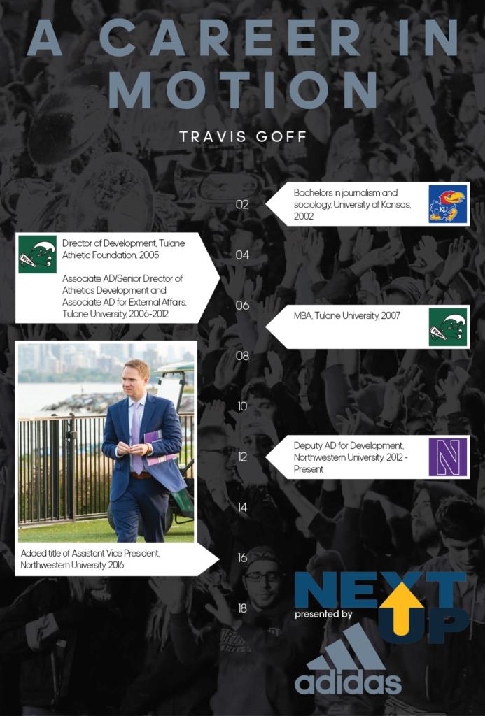 Travis Goff